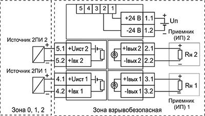 Схема. Барьер искрозащиты КА5022