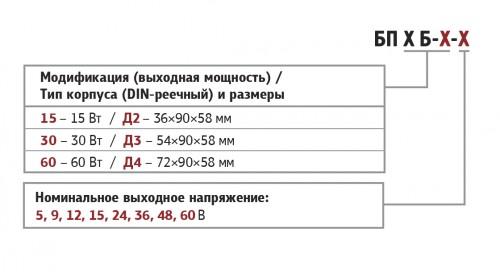Форма. Блоки питания БП-15-60