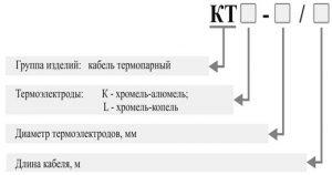 Форма заказа KTK, KTL