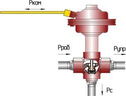 ИК-25 клапан 4