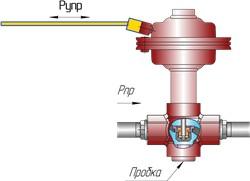 ИК25 клапан нормально закрытое состояние