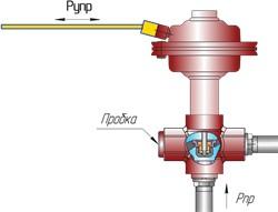 ИК25 клапан нормально открытое состояние