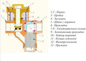 КФРД-16.015