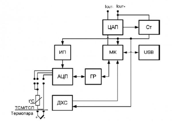 Схема. Нормирующий преобразователь НПТ-1.Ех