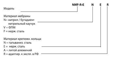 Сигнализатор уровня NMF код заказа
