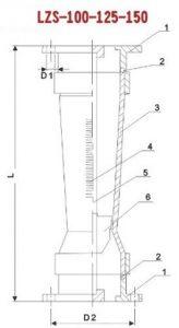 Ротаметры LZS-100-125-150