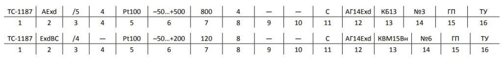 Схема заказа ТС-1187-Exd термометров сопротивления взрывозащищенных