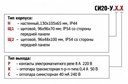 Форма заказа счетчика импульсов СИ20