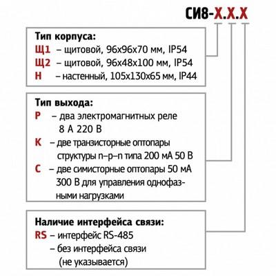 Форма заказа счетчика СИ8