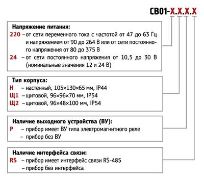 Форма заказа счетчика времени СВ01