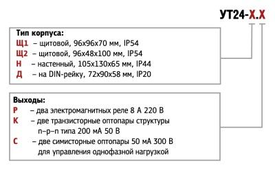 Форма заказа таймера УТ24