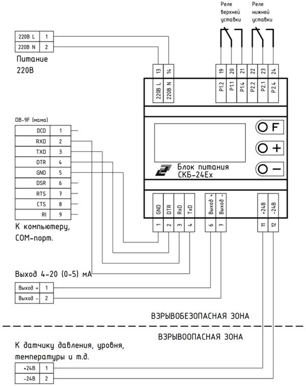 Схема блока питания, корнеизвлечения и преобразования СКБ-24 с уставками и архивацией