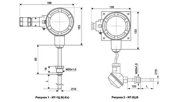 Габаритные размеры термопреобразователей ИТ-1Ц.В, ИТ-2Ц.В
