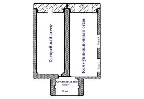 Отсеки электронного блока РТП-04М