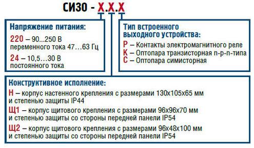 Форма заказа счетчика импульсов СИ30
