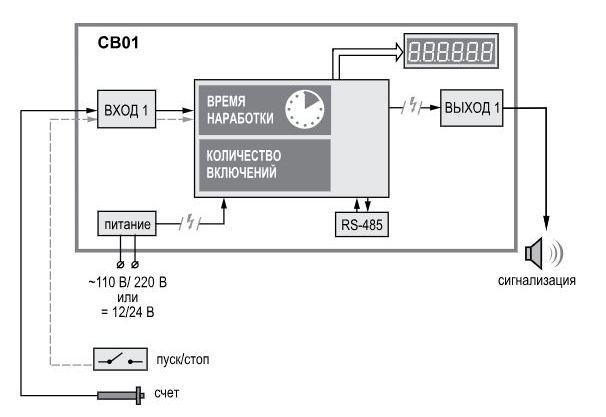 Функциональная схема счетчика моточасов СВ01