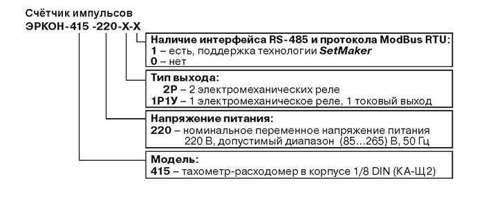 Форма заказа тахометра-расходомера ЭРКОН-415