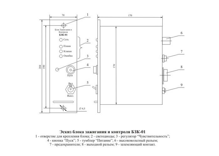 Габаритные размеры блока БЗК-01