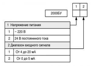 Форма заказа блока уставок 2000БУ