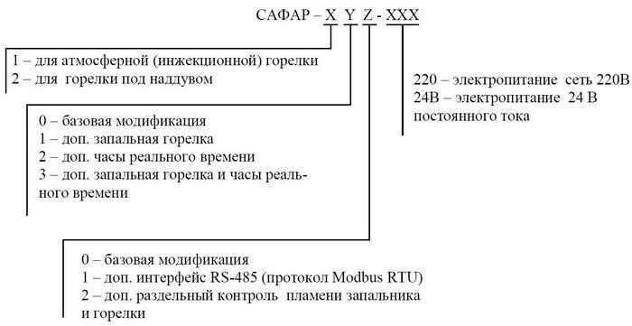 Форма заказа автомата горения САФАР