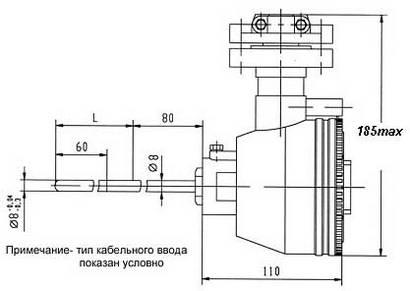 Габаритные размеры термометров сопротивления ТСМ/ТСП-0595