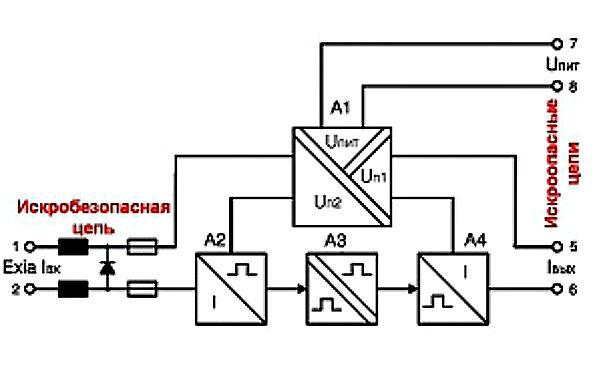 Схема. Барьер искрозащиты РИФ-АГ2