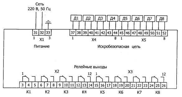 Схема подключения системы барьеров искрозащиты «Сигнал»
