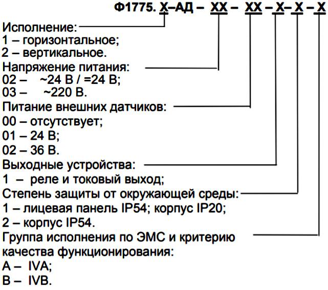 Форма. Одноканальные панельные приборы Ф1775-АД