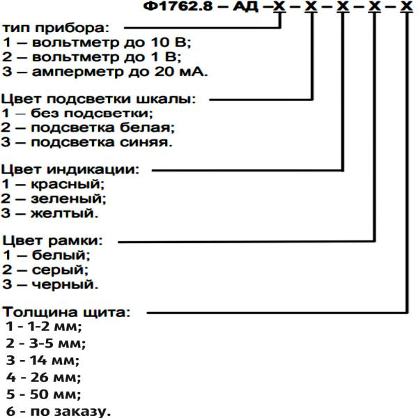 Форма. Измеритель-регулятор Ф1762-8-АД