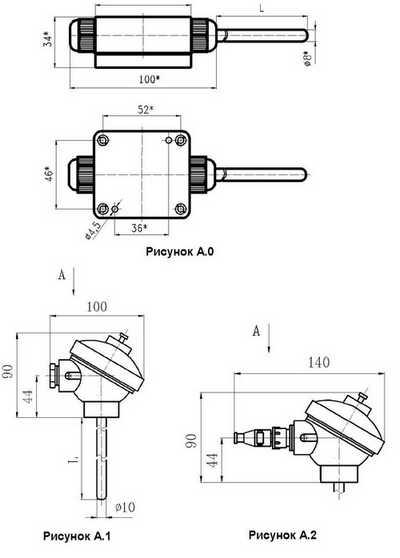 абаритные размеры 1 термометров сопротивления ТСПУ, ТСМУ