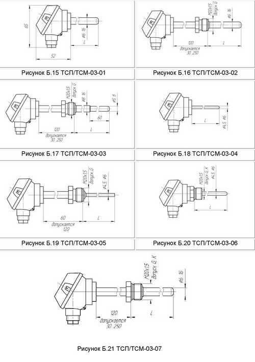 Габаритные размеры термометров сопротивления ТСМ-03, ТСП-03