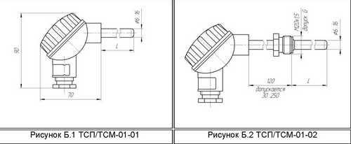 Габаритные размеры ТСМ-, ТСП-01, исп.-01, -02