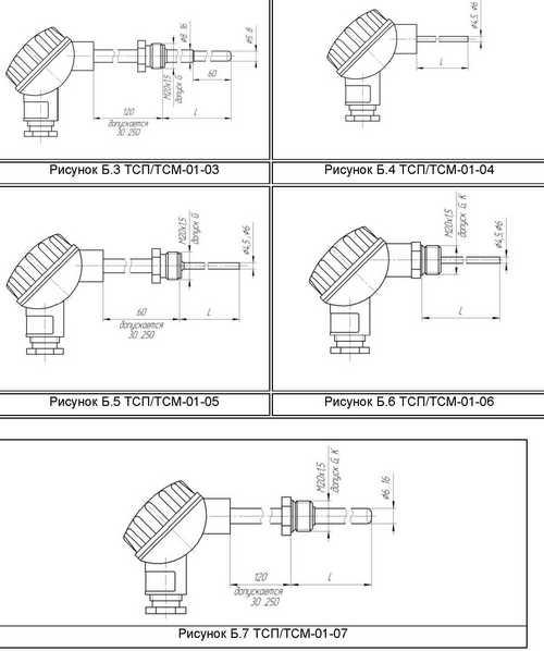 Габаритные размеры ТСМ-, ТСП-01, исп. -03,-04,-05,-06,-07