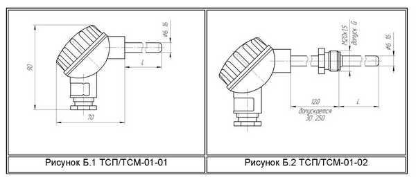 Габаритные размеры термометров сопротивления ТСП-, ТСМ-01, исполнения 01, 02