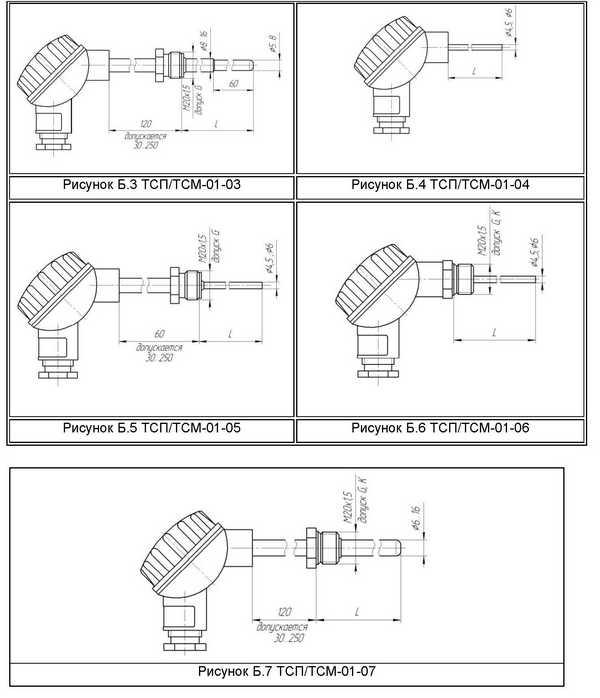 Габаритные размеры термометров сопротивления ТСМ-, ТСП-01, исполнения 03...07