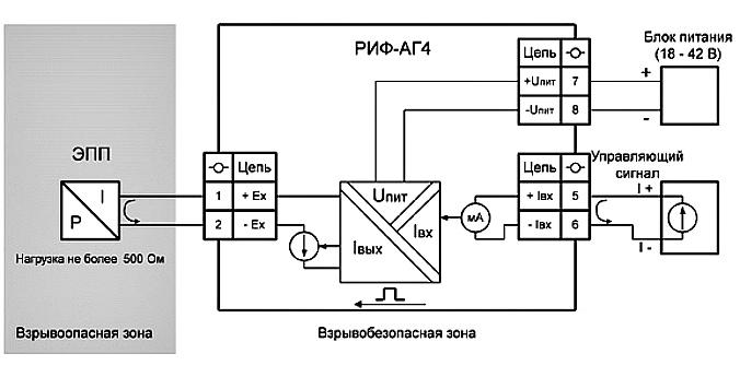 Схема. Барьер искрозащиты РИФ-АГ4