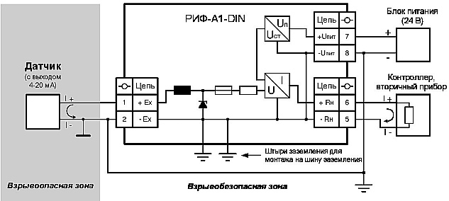 Схема. Барьеры искрозащиты РИФ-А1-А6