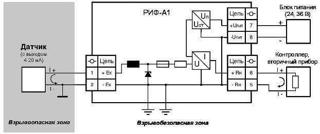 Схема. Барьеры искрозащиты РИФ-А1