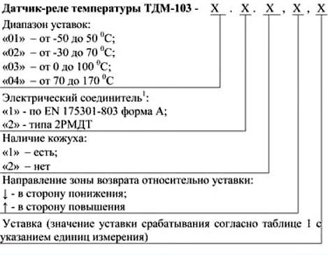 Форма. Реле температуры ТДМ-103