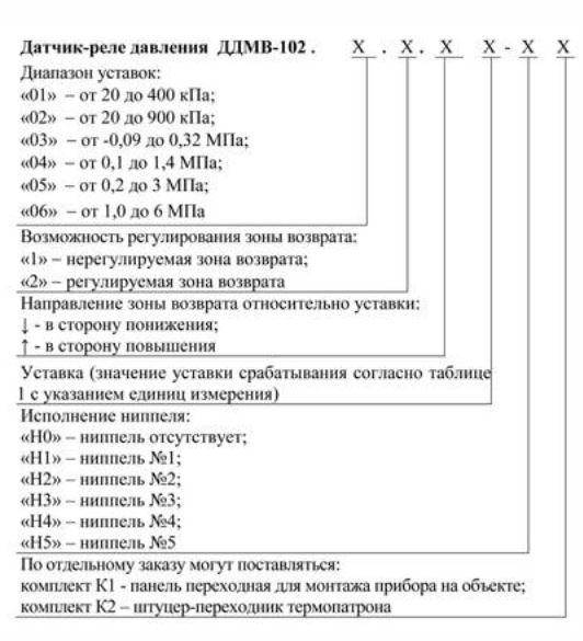 Форма заказа реле давления ДДМВ-102
