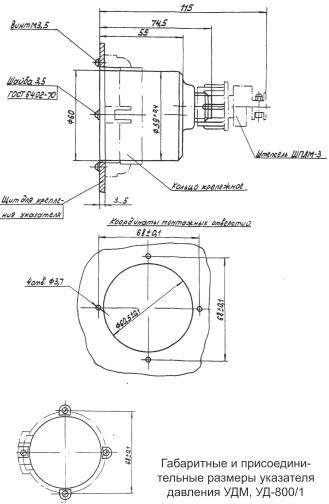 индикатор давления ИД-1 габаритные размеры