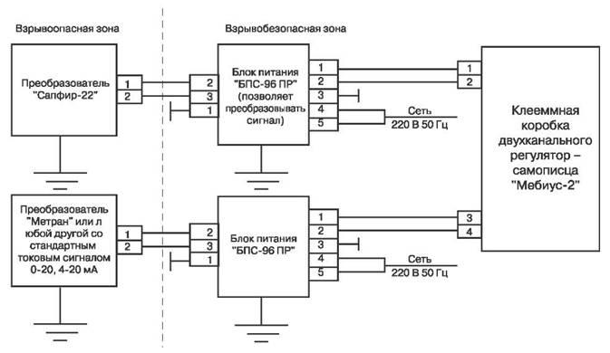 Мебиус-2 — схема соединений с первичными преобразователями
