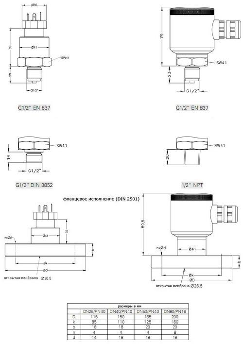 Габаритные размеры преобразователя DMK-458