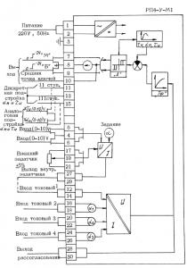 РП4-У-М1 схема внешних соединений