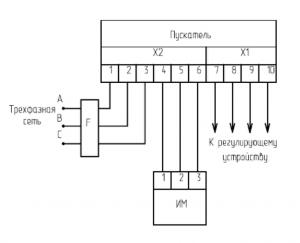 пускатель ПБР-3А, ПБР-3 схема подключения