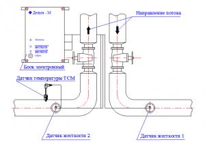 Схема установки прибора Дельта-М