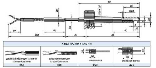 Конструкция КТХА, КТНН-02.06