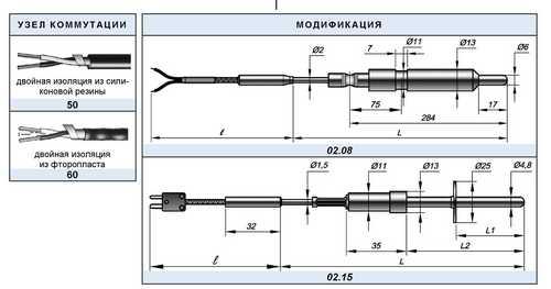 Конструкция КТХА, КТНН-02.08, 02.15
