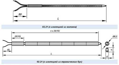 Конструкция КТХА, КТЖК-02.21