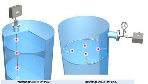 Примеры применения термопар КТХА, КТХК, КТНН-03.07, -03.17